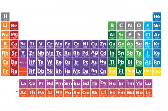 periodic20table